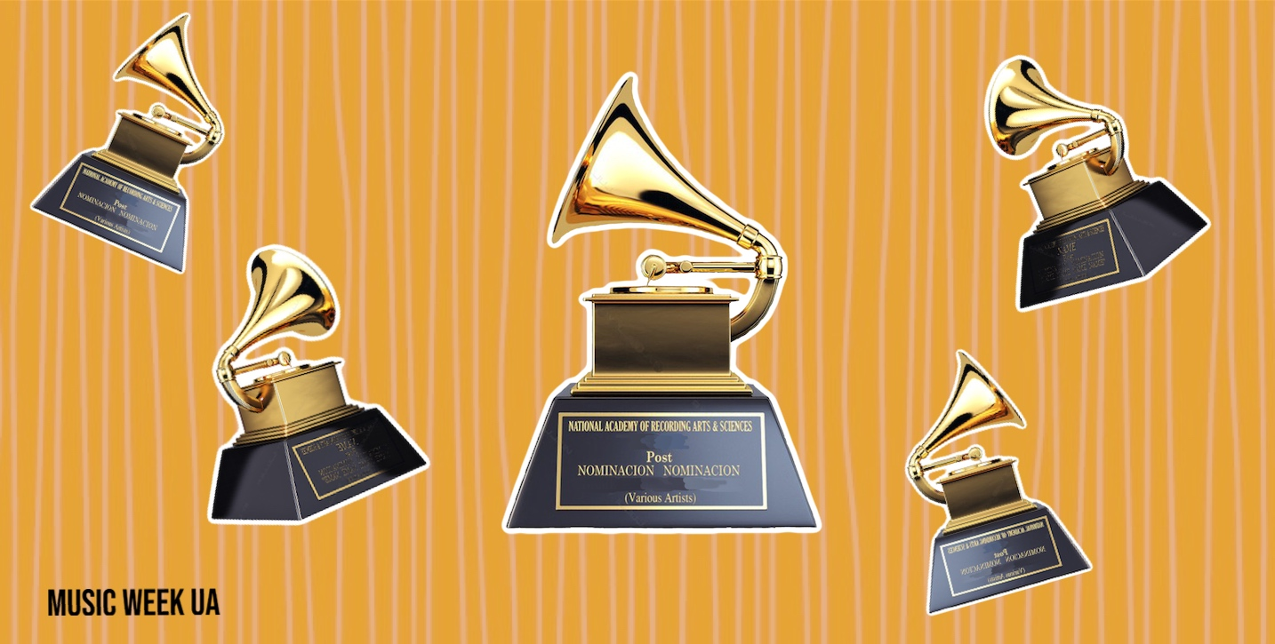2021-grammy-postponed-due-to-covid-19